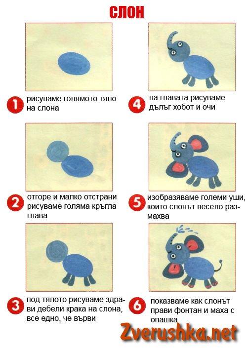 Рисуваме слон